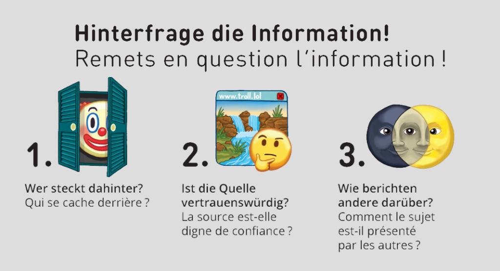 illustrations contenant des émojis qui se posent les 3 questions principales de la campagne checkyourfacts de BEE SECURE